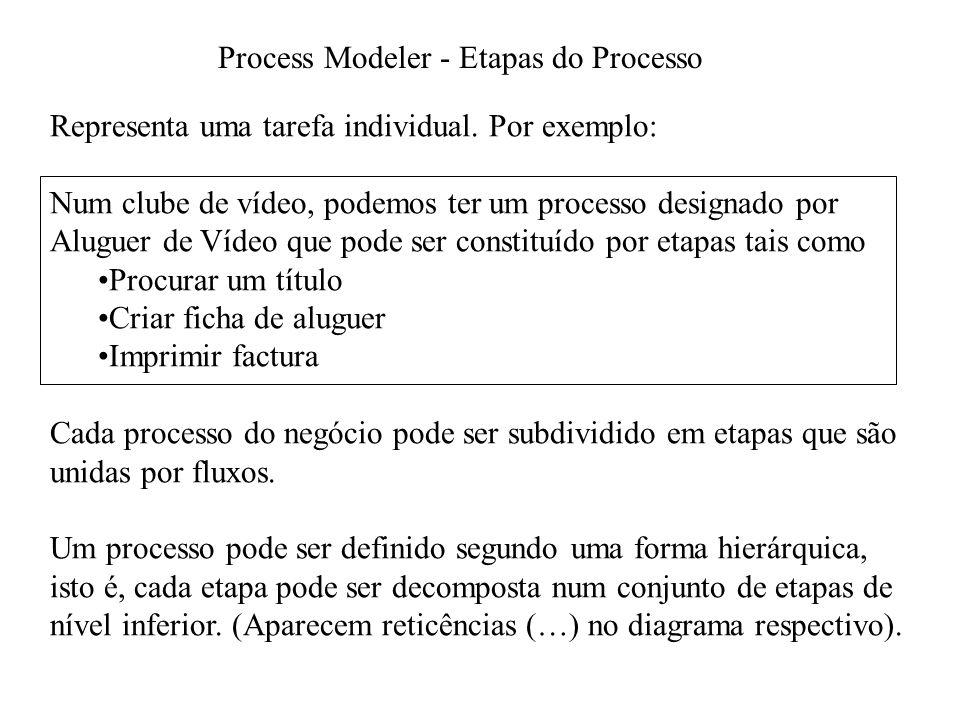 Process Modeler - Etapas do Processo