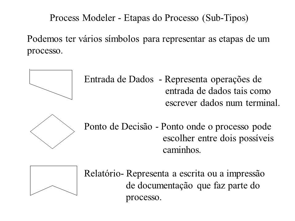 Process Modeler - Etapas do Processo (Sub-Tipos)