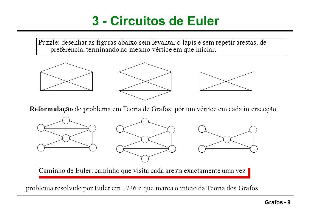 3 - Circuitos de Euler