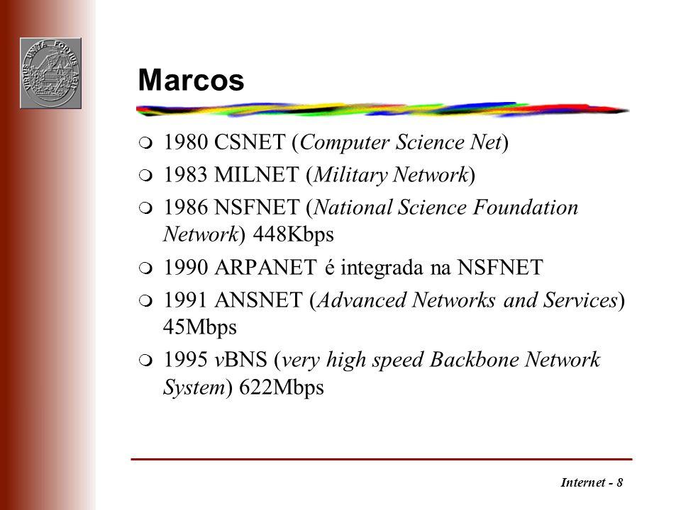 Marcos 1980 CSNET (Computer Science Net)