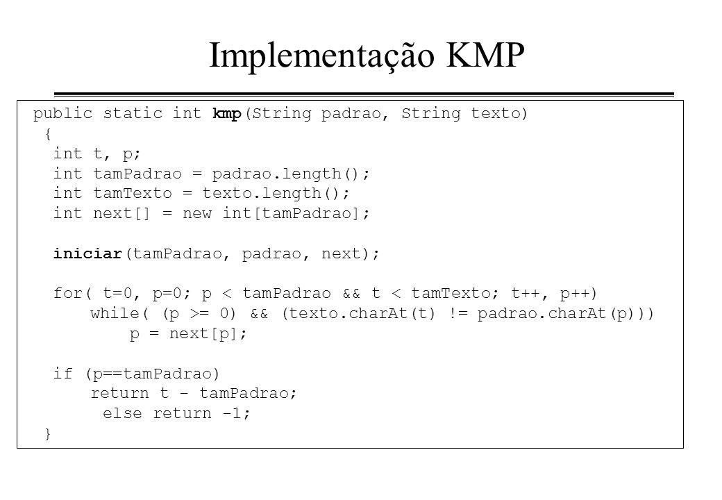 Implementação KMP public static int kmp(String padrao, String texto) {