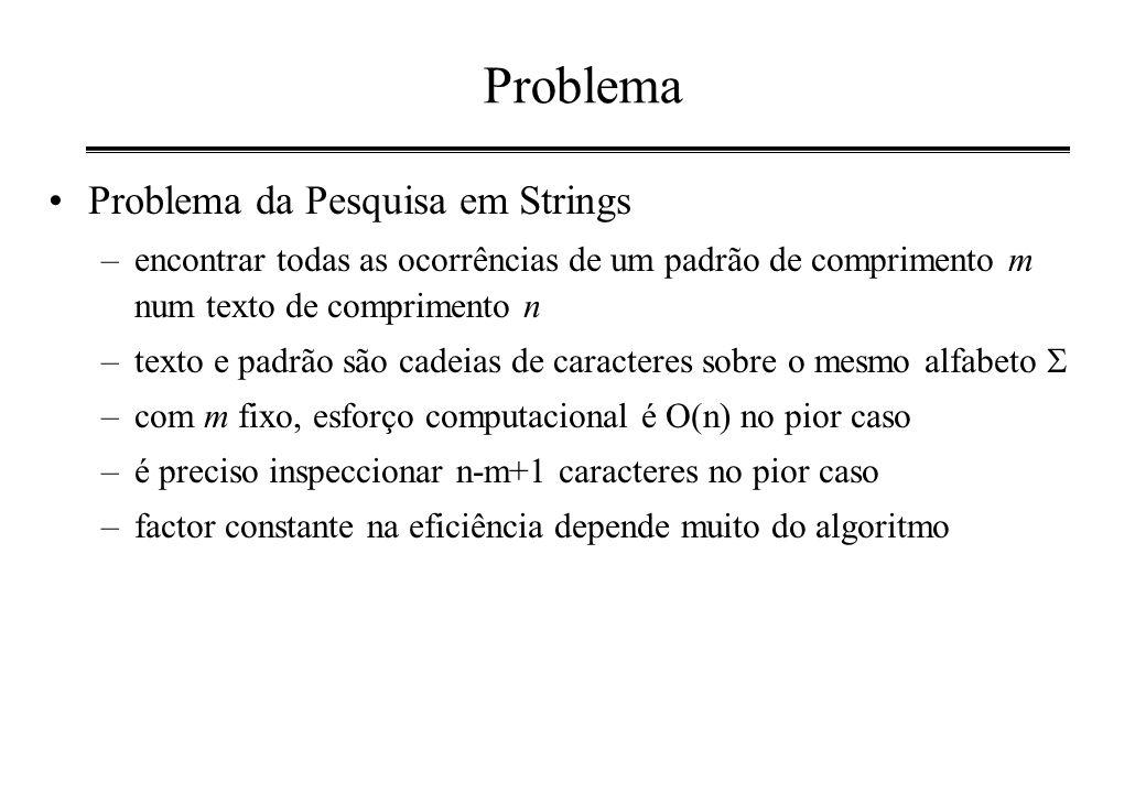 Problema Problema da Pesquisa em Strings