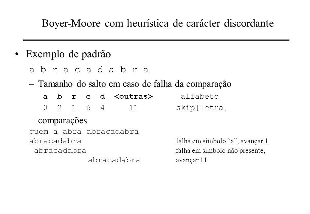 Boyer-Moore com heurística de carácter discordante