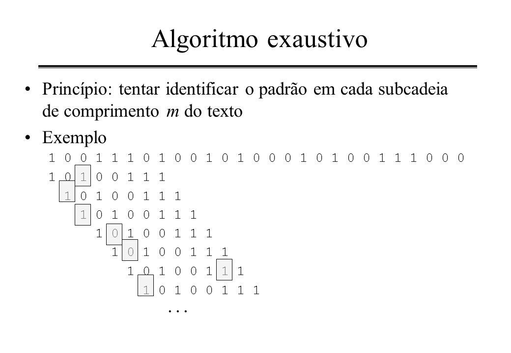 Algoritmo exaustivo Princípio: tentar identificar o padrão em cada subcadeia de comprimento m do texto.