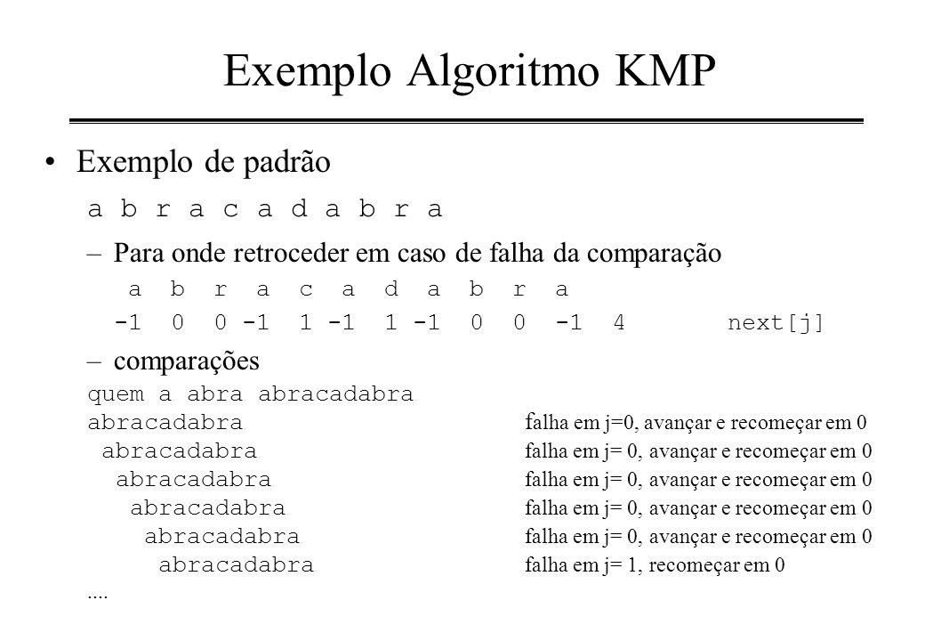 Exemplo Algoritmo KMP Exemplo de padrão a b r a c a d a b r a