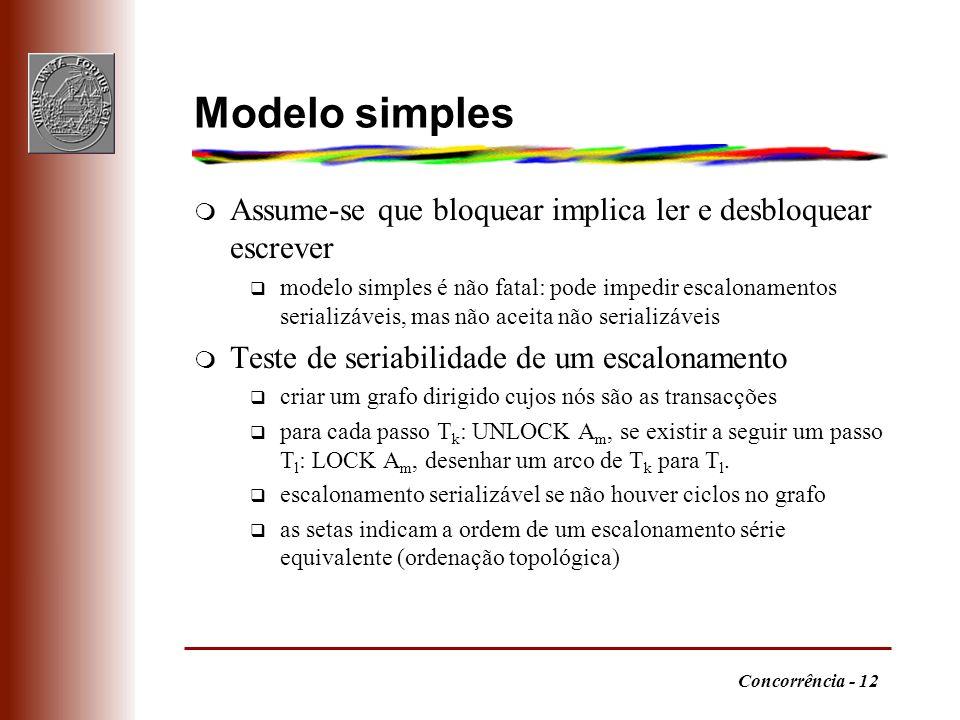 Modelo simples Assume-se que bloquear implica ler e desbloquear escrever.