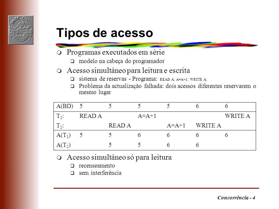 Tipos de acesso Programas executados em série