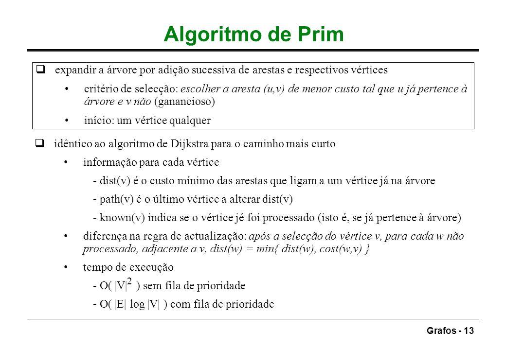 Algoritmo de Prim expandir a árvore por adição sucessiva de arestas e respectivos vértices.