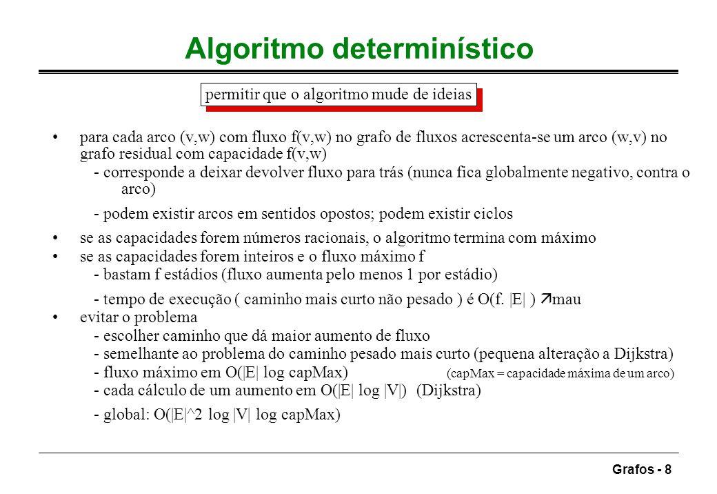 Algoritmo determinístico
