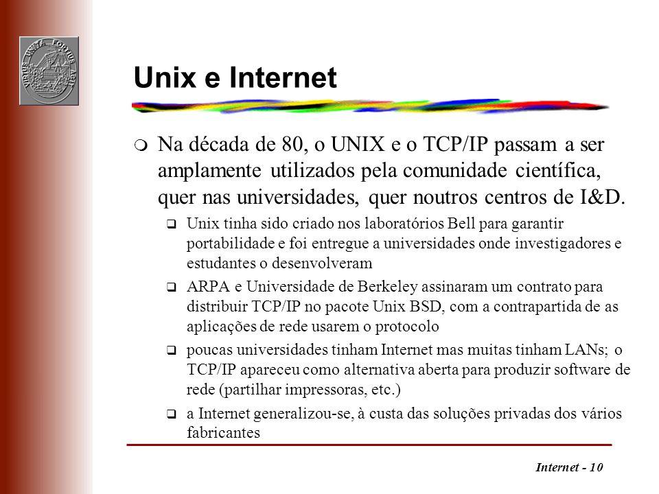 Unix e Internet