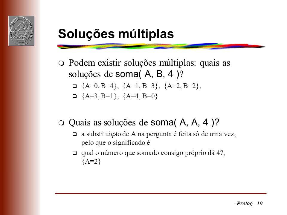 Soluções múltiplas Podem existir soluções múltiplas: quais as soluções de soma( A, B, 4 ) {A=0, B=4}, {A=1, B=3}, {A=2, B=2},