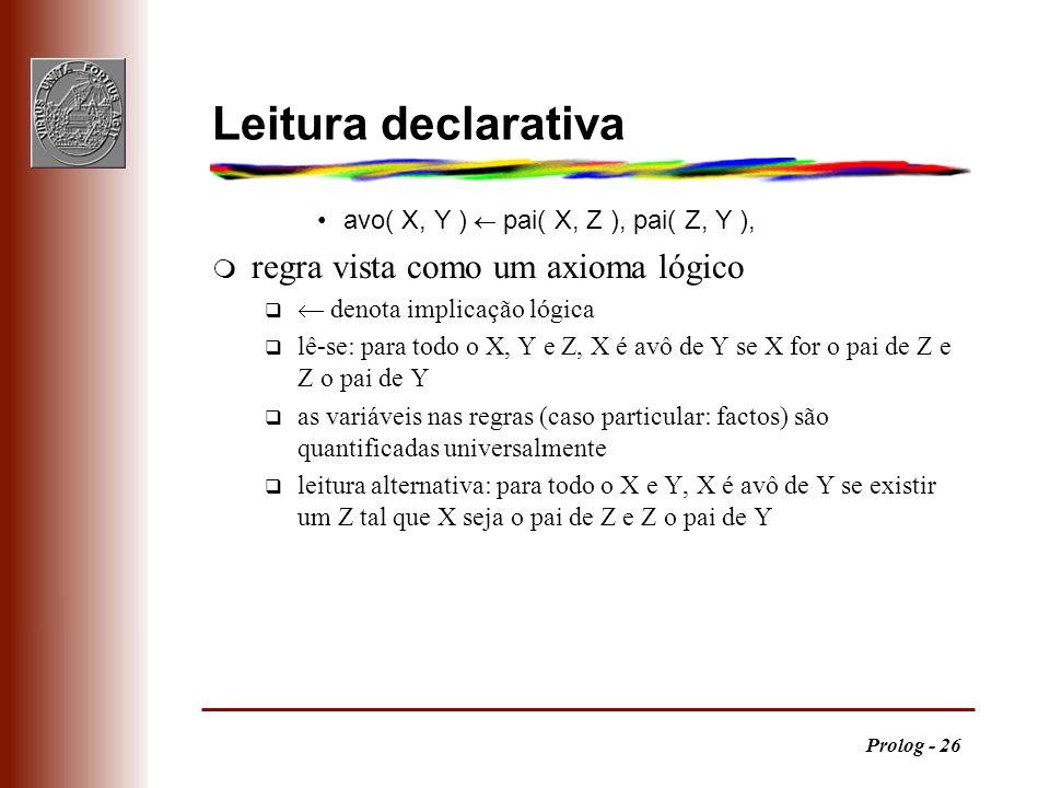 Leitura declarativa regra vista como um axioma lógico