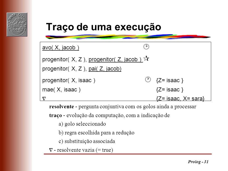 Traço de uma execução avo( X, jacob ) 