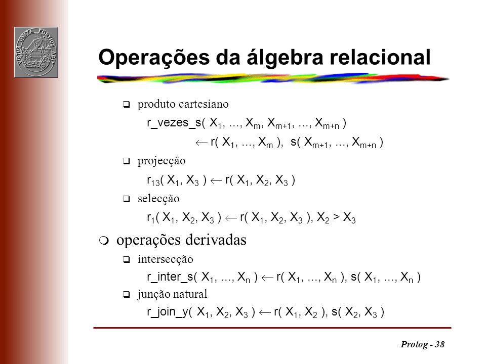Operações da álgebra relacional