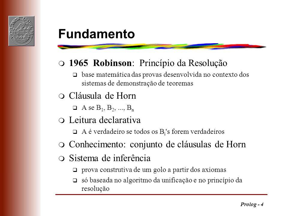 Fundamento 1965 Robinson: Princípio da Resolução Cláusula de Horn