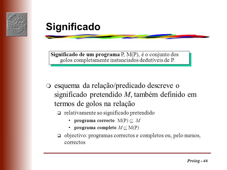 Significado Significado de um programa P, M(P), é o conjunto dos golos completamente instanciados dedutíveis de P.