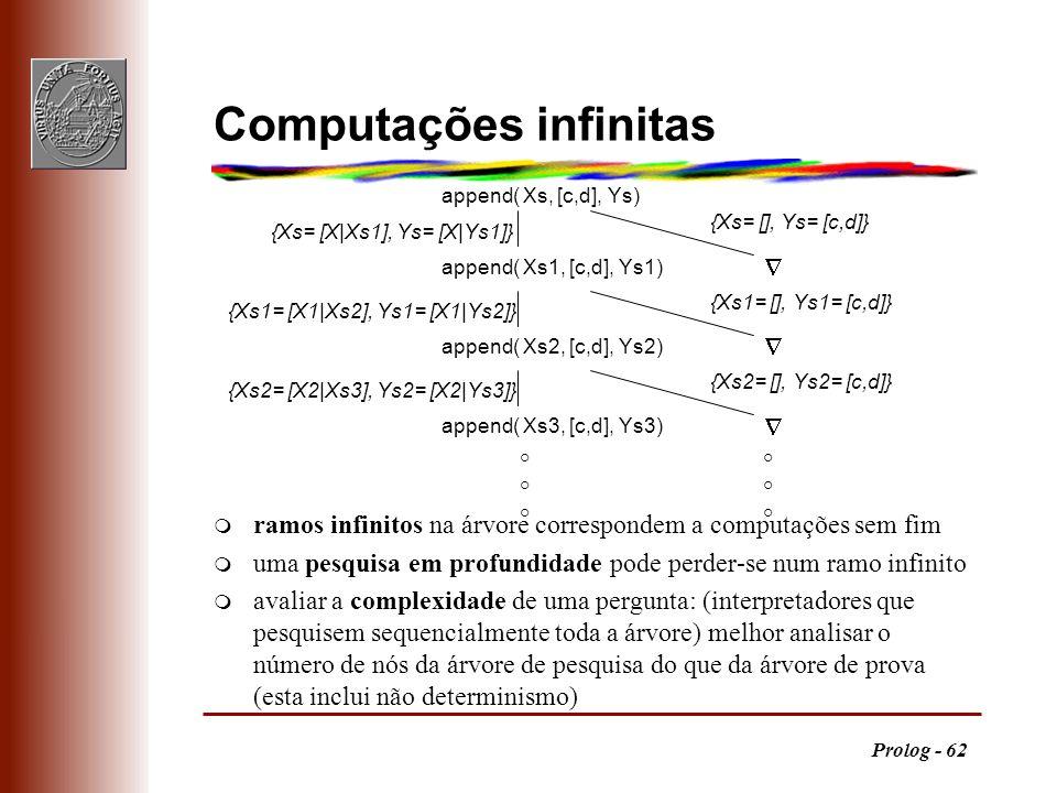 Computações infinitas
