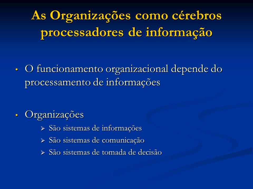 As Organizações como cérebros processadores de informação