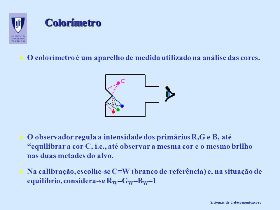 Colorímetro O colorímetro é um aparelho de medida utilizado na análise das cores.