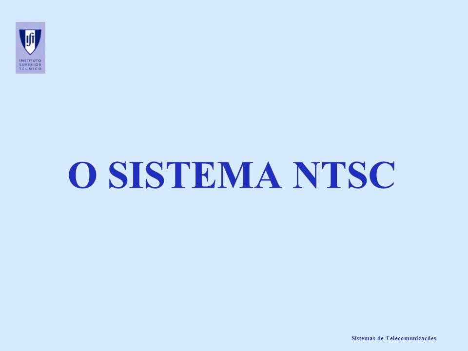 O SISTEMA NTSC
