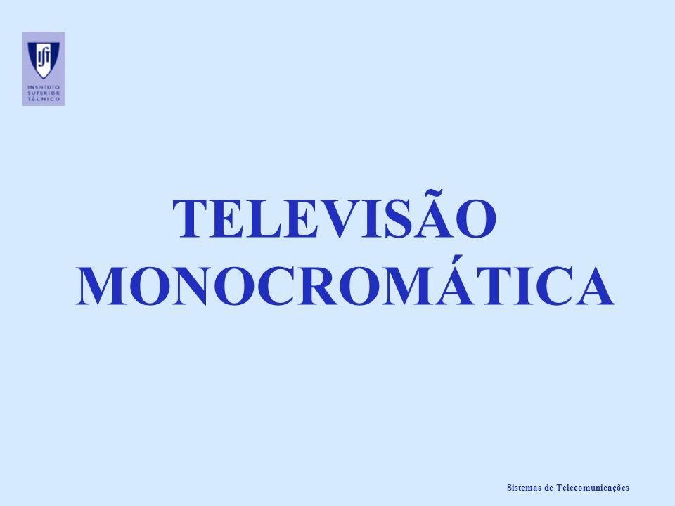 TELEVISÃO MONOCROMÁTICA