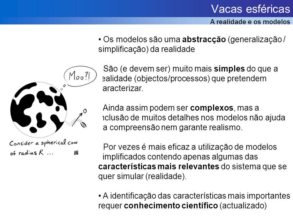 Vacas esféricas A realidade e os modelos. Os modelos são uma abstracção (generalização / simplificação) da realidade.