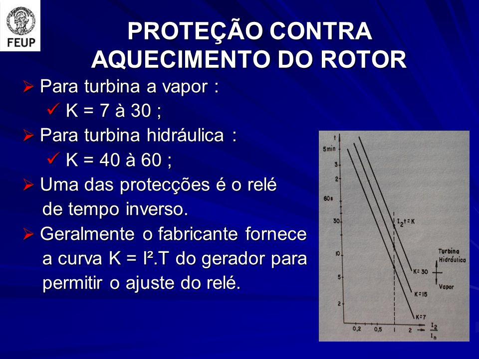 PROTEÇÃO CONTRA AQUECIMENTO DO ROTOR