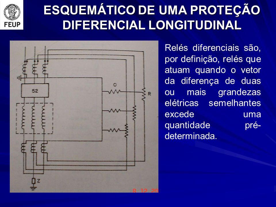 ESQUEMÁTICO DE UMA PROTEÇÃO DIFERENCIAL LONGITUDINAL