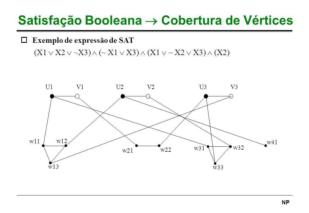 Satisfação Booleana  Cobertura de Vértices