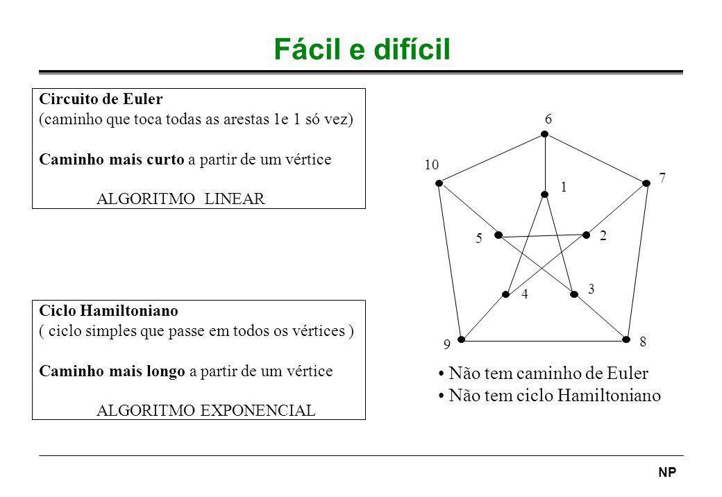 Fácil e difícil Não tem caminho de Euler Não tem ciclo Hamiltoniano