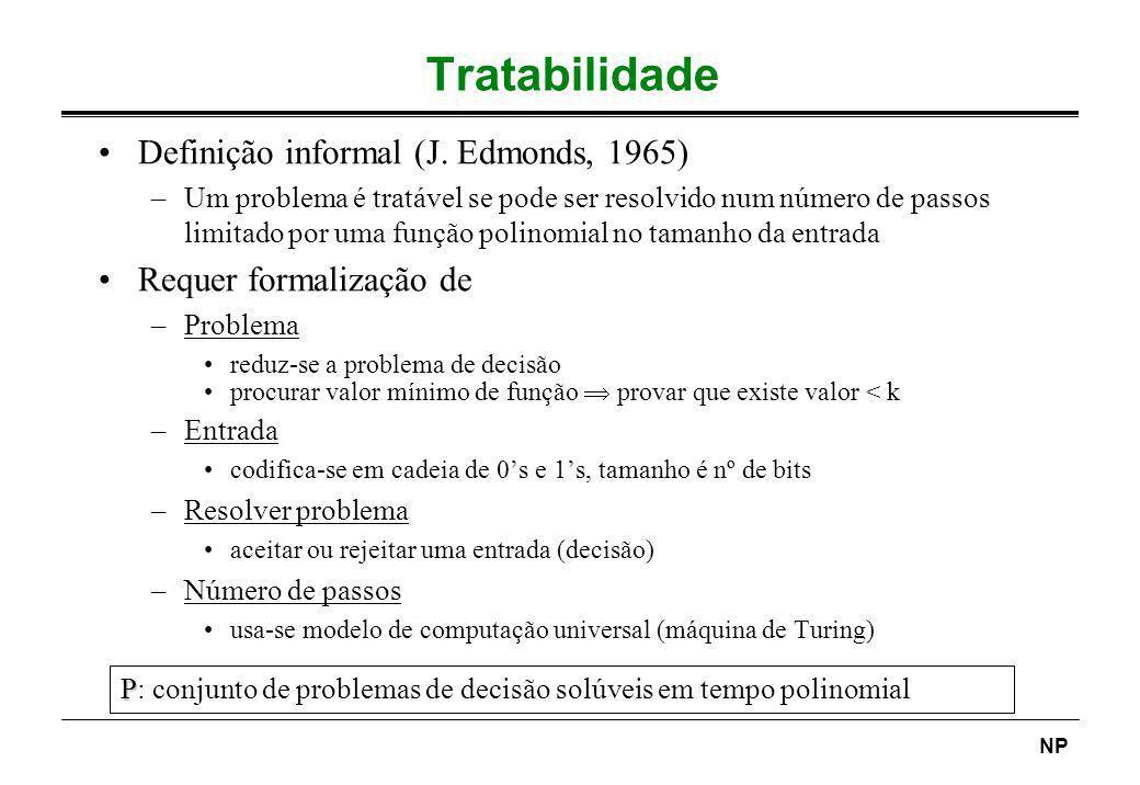 Tratabilidade Definição informal (J. Edmonds, 1965)