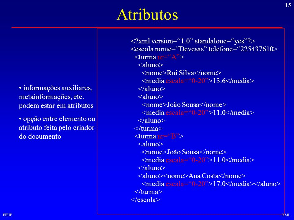 Atributos < xml version= 1.0 standalone= yes >