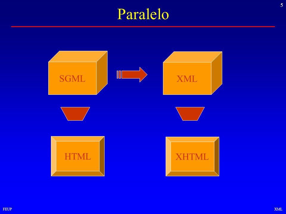 Paralelo SGML XML HTML XHTML