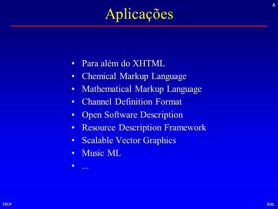 Aplicações Para além do XHTML Chemical Markup Language