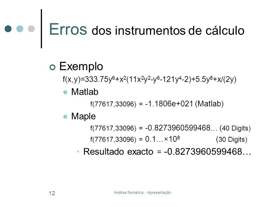 Erros dos instrumentos de cálculo