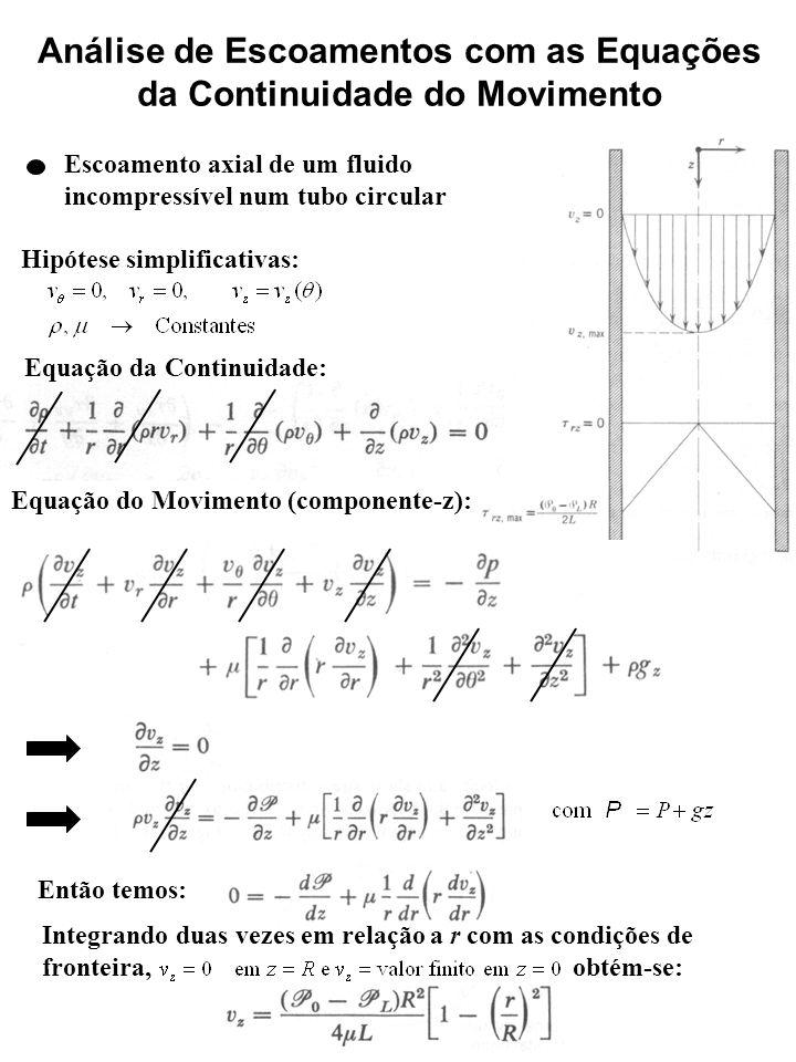 Análise de Escoamentos com as Equações da Continuidade do Movimento