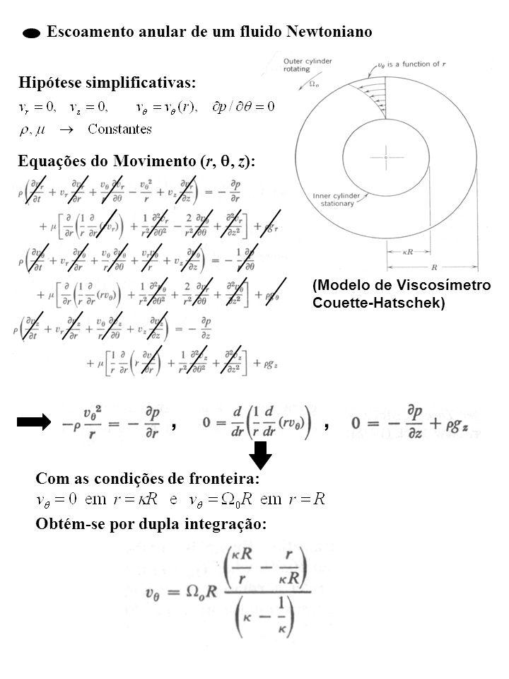 , , Escoamento anular de um fluido Newtoniano