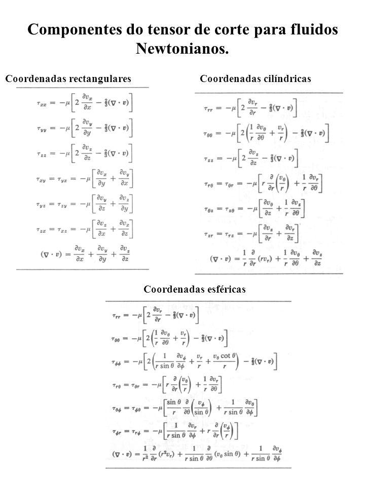 Componentes do tensor de corte para fluidos Newtonianos.