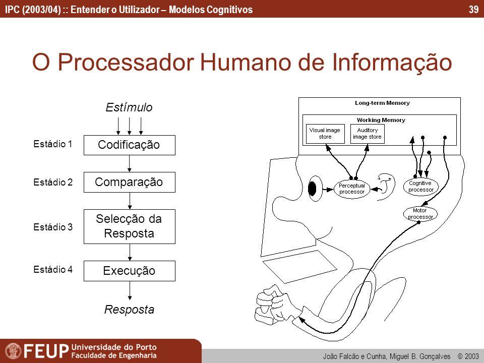 O Processador Humano de Informação