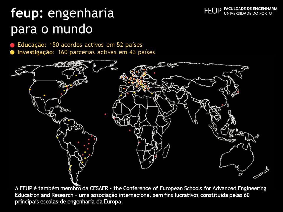 feup: engenharia para o mundo