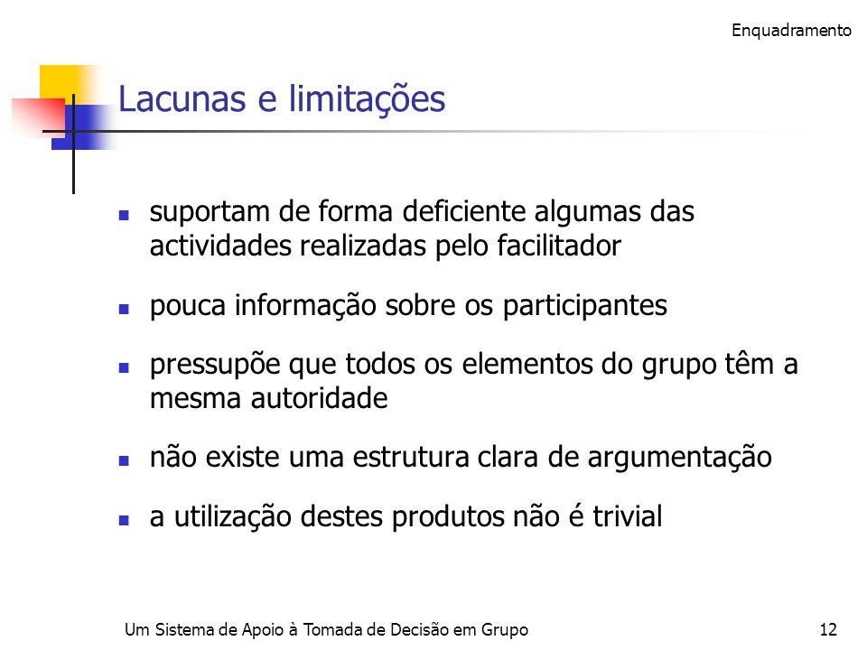 Lacunas e limitações Enquadramento. suportam de forma deficiente algumas das actividades realizadas pelo facilitador.