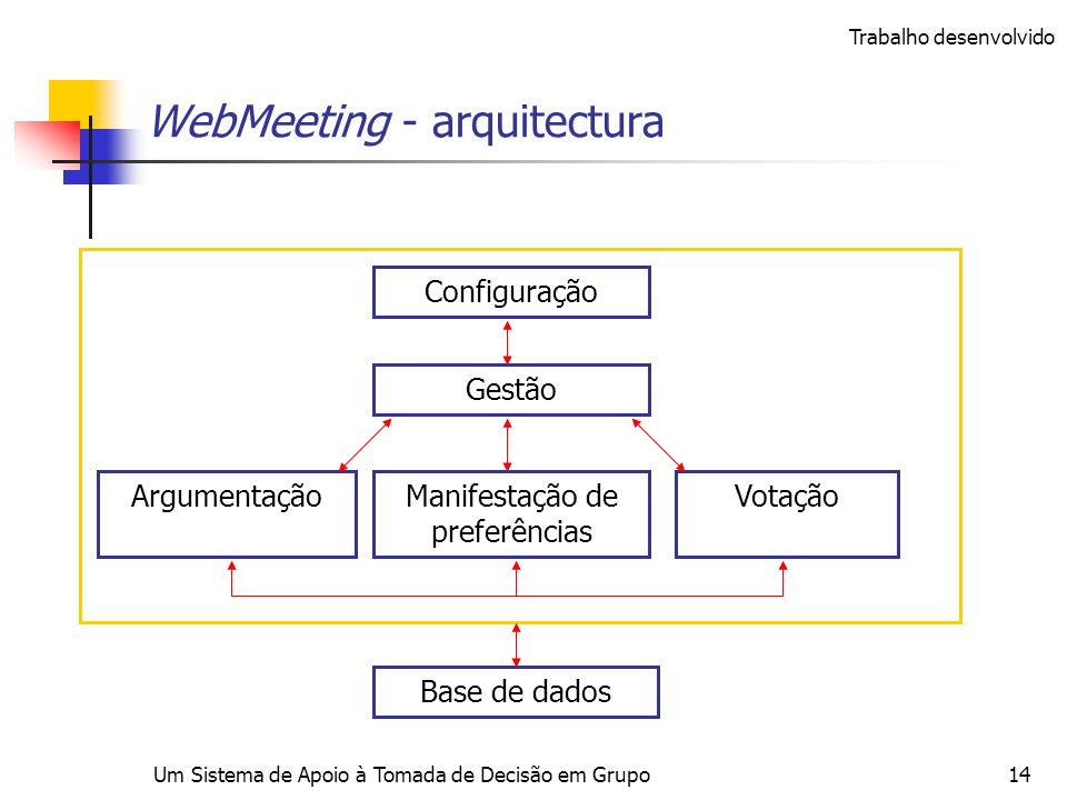 WebMeeting - arquitectura