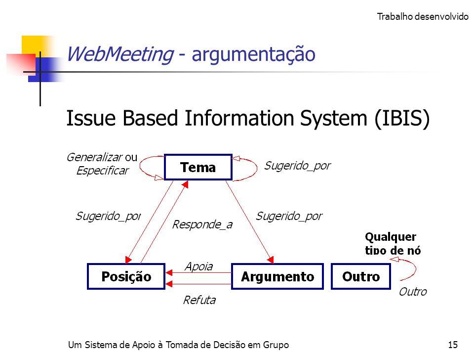 WebMeeting - argumentação