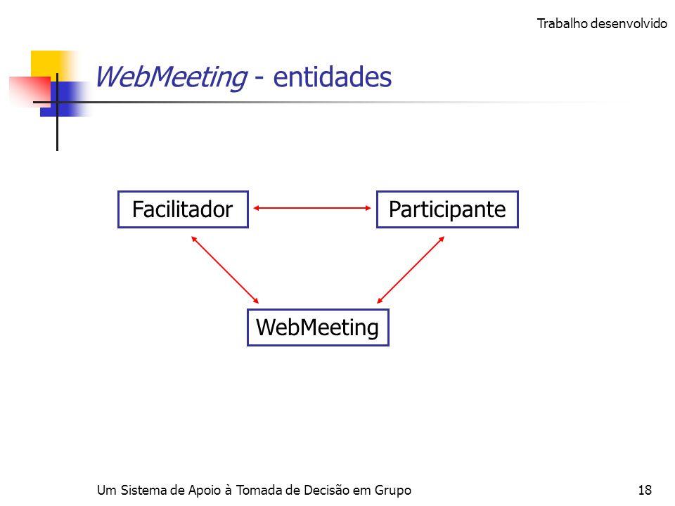 WebMeeting - entidades