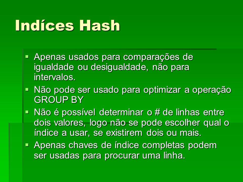 Indíces Hash Apenas usados para comparações de igualdade ou desigualdade, não para intervalos. Não pode ser usado para optimizar a operação GROUP BY.