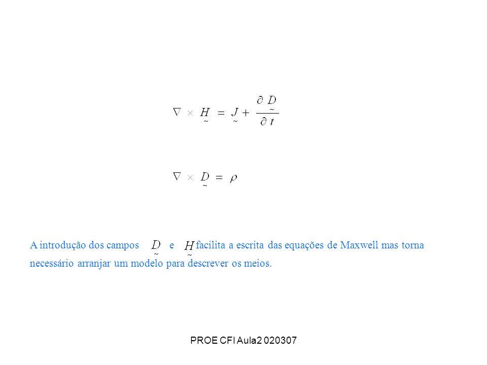 A introdução dos campos e facilita a escrita das equações de Maxwell mas torna necessário arranjar um modelo para descrever os meios.