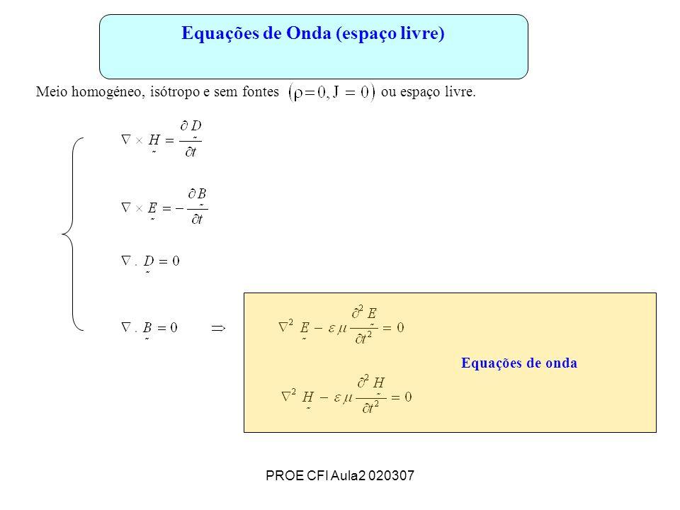 Equações de Onda (espaço livre)