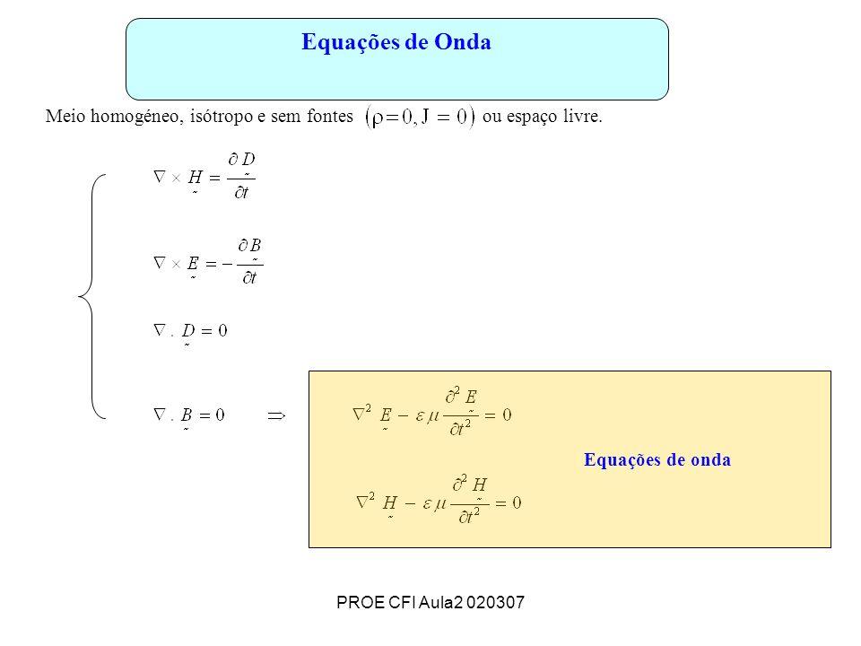 Equações de Onda Meio homogéneo, isótropo e sem fontes ou espaço livre. Equações de onda.
