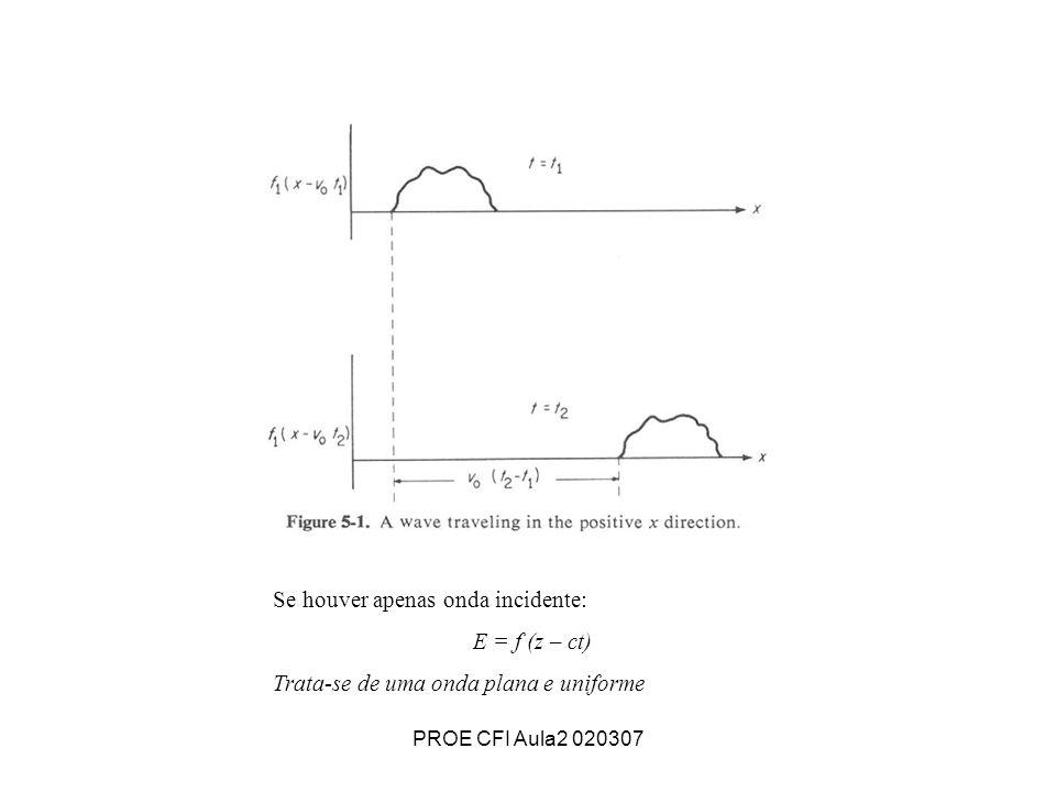 Se houver apenas onda incidente: E = f (z – ct)