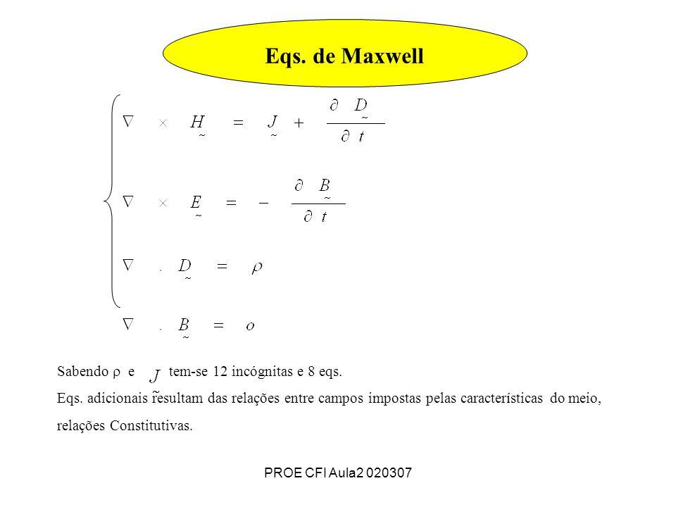 Eqs. de Maxwell Sabendo  e tem-se 12 incógnitas e 8 eqs.